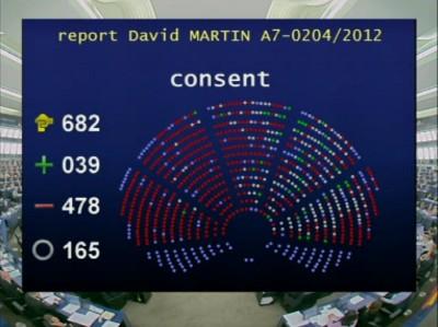 Acta : l'Europe va saisir la Cour européenne de justice Acta-rejection
